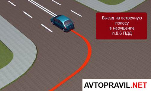 В каком случае лишение водительских прав при пересечении сплошной линии разметки