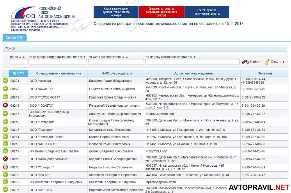 Список операторов техосмотра на сайте Российского союза автостраховщиков