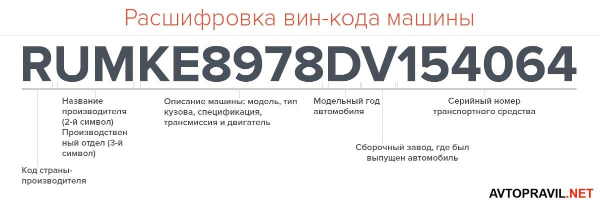 как проверить машину по гос номеру в казахстане бесплатно