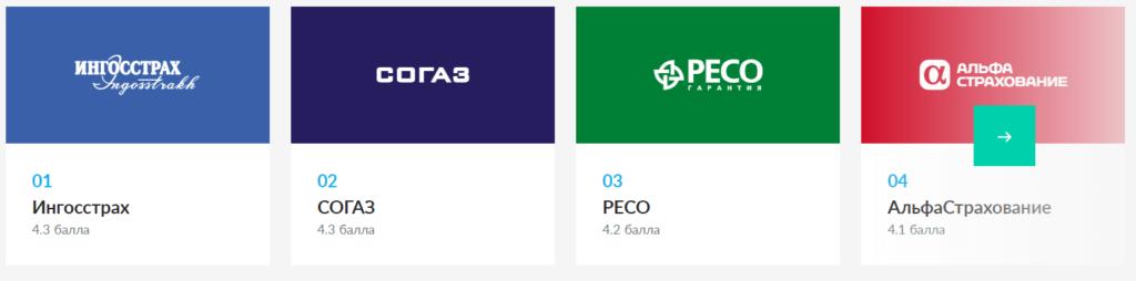 Страховые компании, с которыми сотрудничает INGURU
