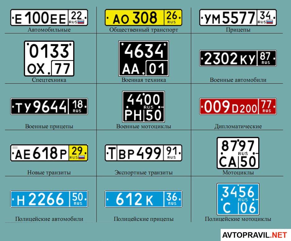 Расшифровка цвета номерных знаков РФ