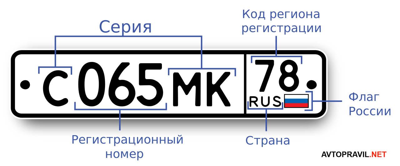 Расшифровка номеров автомобилей РФ