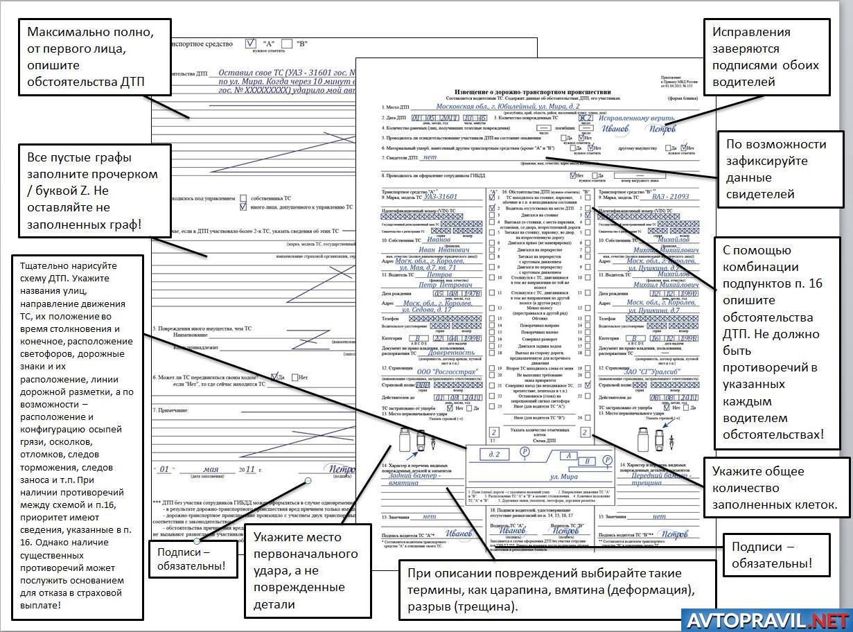 Инструкция по заполнению Европротокола
